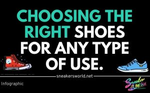 choosing right shoes by sneakersworld