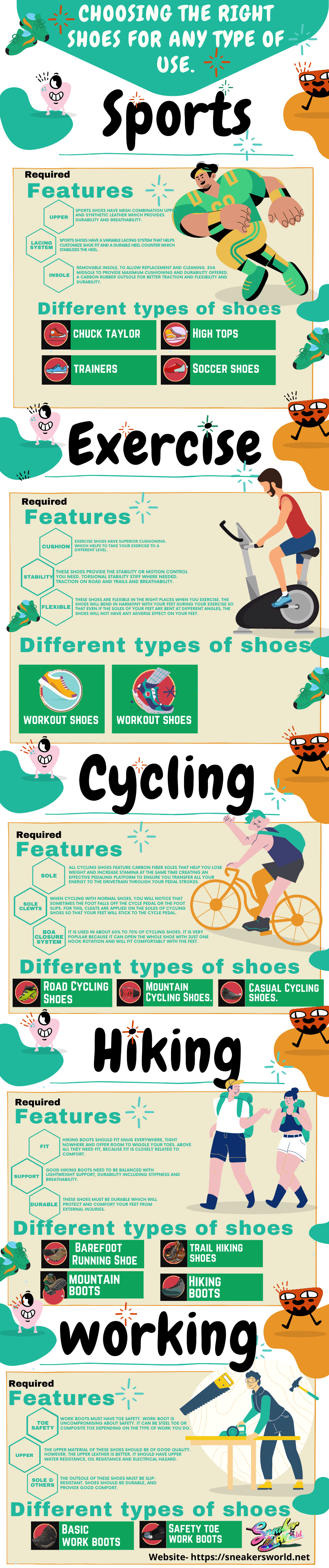 How to choose shoes for any type of use? Let's choosing the right shoes for any type of use