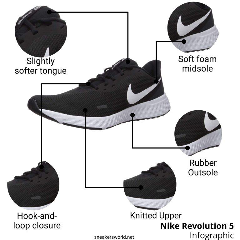 nike revolution 5 Infographic