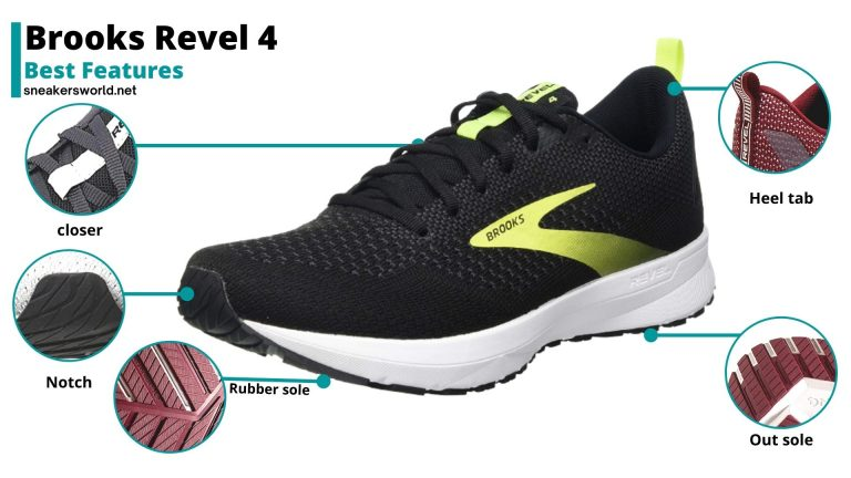 Brooks Revel 4 features images in Brooks Revel 4 review