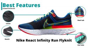 features images in Nike React Infinity Run Flyknit